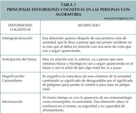distorsion_agorafobia
